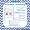 British and US Influence on Australian Democracy