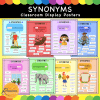 Synonym Posters
